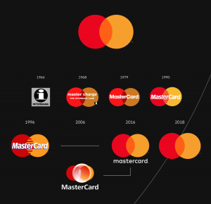 Detail from graphic on Mastercard's press release